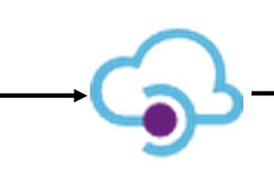 全てサーバーレス + 全て C# で SPA - かずきのBlog@hatena
