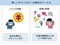 【読書感想】ひろゆき『このままだと、日本に未来はないよね。』未来を予測をする方法 - ぺんぎん村での日々