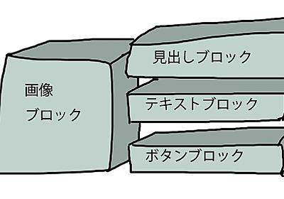 ワードプレスの教科書で予習、はてなブログと比べて敷居は高くない!│札幌simple life!