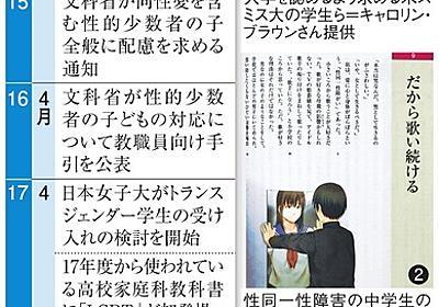 「心は女性」、受け入れ進む女子大 お茶大決定に続き、4校本格検討:朝日新聞デジタル