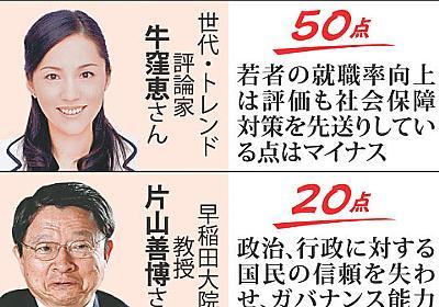 安倍政権5年8カ月:首相の手腕、何点? 識者に聞く - 毎日新聞