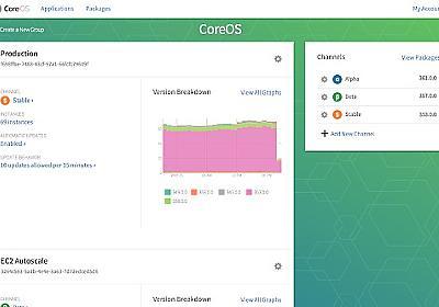 Docker専用のLinux軽量OS「CoreOS」が、商用サポート「CoreOS Managed Linux」と管理ツール「CoreUpdate」の提供を開始 - Publickey