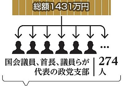 交付金、182人が不記載 武見議員側からの530万円:朝日新聞デジタル