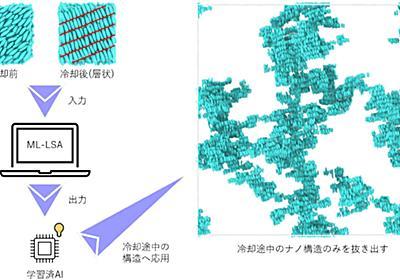 NEDOなど、AIなどを用いて液晶がナノ構造化する際に起こる新現象を発見 | TECH+