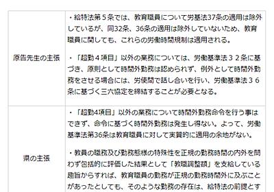 これまでの双方の主張を争点ごとに突き合わせて整理した―来週に迫った第3回埼玉県小学校教員未払い残業裁判―   トウマコの教育ブログ
