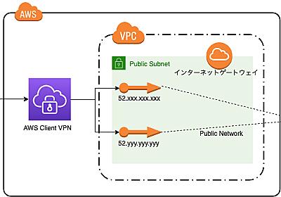AWS Client VPNがTokyoに来た! | 概要と固定IPの設定方法を解説 - SMARTCAMP Engineer Blog