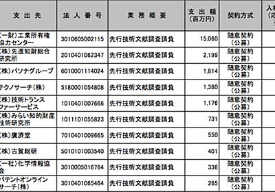 竹中平蔵さんがパソナグループの取締役会長ということは覚えておきたい - ロジ・レポート