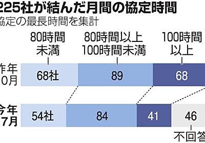 残業上限、5割超が過労死ライン 朝日主要225社調査:朝日新聞デジタル