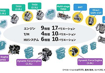 トヨタがいまさら低燃費エンジンを作る理由 (1/4) - ITmedia ビジネスオンライン