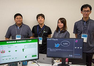 NTT Tech Conference #3でKibana Canvasのデモ展示を行いました! | Step up Elastic Stack | 情報畑でつかまえて