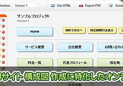 WEBサイトの構成図を作成できるオンライン ソフト「SlickPlan」HTML、PDFで共有可能 - WEBマーケティング ブログ