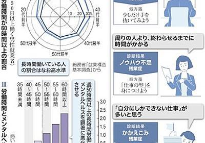 人はなぜ長時間労働するのか 働き過ぎがもたらす不効用:朝日新聞デジタル