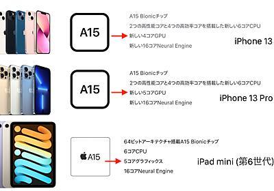 A15 Bionicを搭載した「iPad mini (第6世代)」と思われるCPUスコアがGeekbenchに公開。
