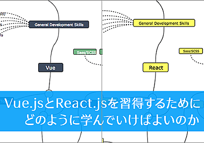 Vue.jsとReact.jsを習得するために、どのように学んでいけばよいのか -VueとReactのデベロッパ用ロードマップ | コリス