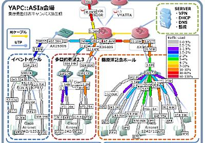 1,000人超の大規模開発者イベント「YAPC::Asia Tokyo 2013」を支えたネットワークインフラ構築の舞台裏~プロフェッショナルのボランタリーが生み出したチカラ|gihyo.jp … 技術評論社
