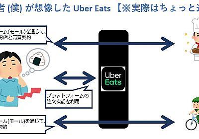 この利用規約がすごい 2020 【Uber Eats編】 - フジイユウジ::ドットネット