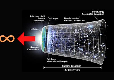 宇宙に始まりはなく過去が無限に存在する可能性が示される - ナゾロジー