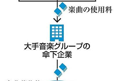 音楽使用料、租税回避地で課税逃れ 2万6千曲以上:朝日新聞デジタル