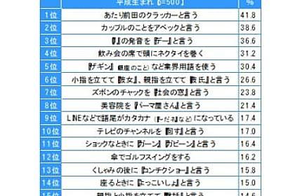 平成生まれが「この人は昭和生まれだな」と感じる言動ベスト15   おたくま経済新聞