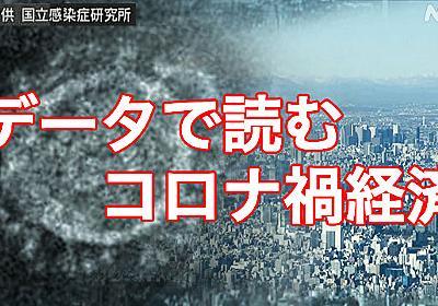 コロナ禍の経済状況は【データから見る】 NHK特設サイト