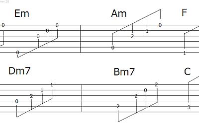 たった3つのパターンで、アルペジオは劇的に上手くなる!   MFCミュージック