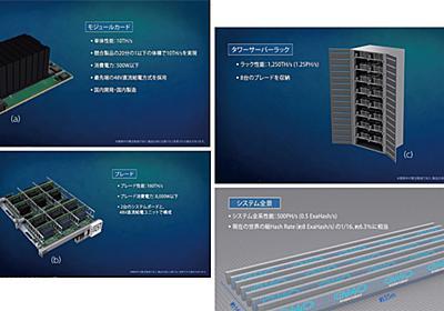 「世界初」7nm半導体が武器に、ビットコイン採掘事業の競争力 | 日経 xTECH(クロステック)