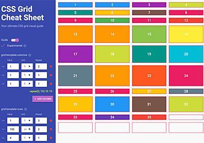 これで分かった!CSS GridとFlexboxの使い方を習得できるチートシート、ゲームまとめ - PhotoshopVIP