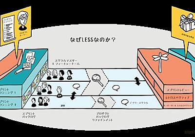 「1プロダクトをみんなで作る!」Rettyでの大規模スクラム(LeSS)導入記 - Retty Tech Blog