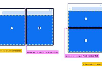 Microsoft、折りたたみ式・2画面デバイス向けの新しいJavaScript/CSS機能を発表 - 窓の杜