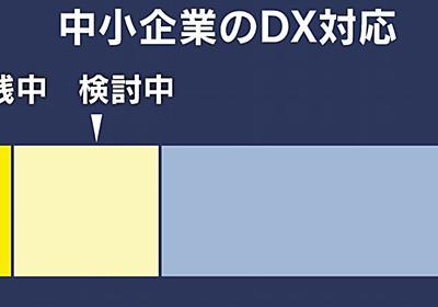 成長回復へDX課題、中小で導入・検討4割のみ 経財白書: 日本経済新聞