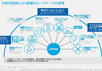 外資系コンサルの資料解説 [5G : マッキンゼー] - イノベーションのカケラ