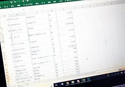 『Excel』を表計算ソフトだと理解していない人が多い!? 「#Office力技シリーズ」にさまざまな事例集まる | ガジェット通信 GetNews
