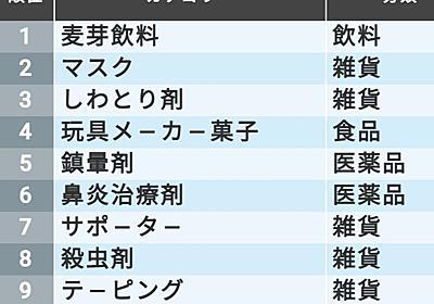 コロナで「売れた」「売れなくなった」商品トップ30 | 消費・マーケティング | 東洋経済オンライン | 経済ニュースの新基準