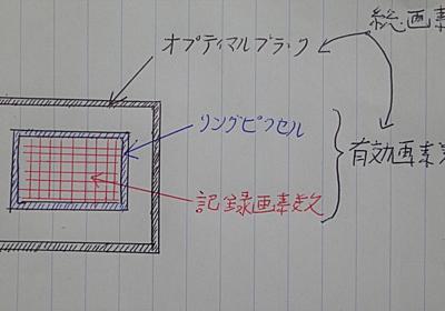 有効画素があるなら無効画素はあるの? - Circulation - Camera