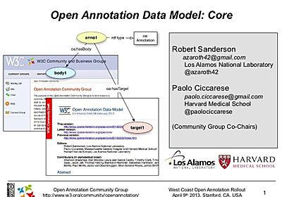 Open Annotation Core Data Model (tutorial)