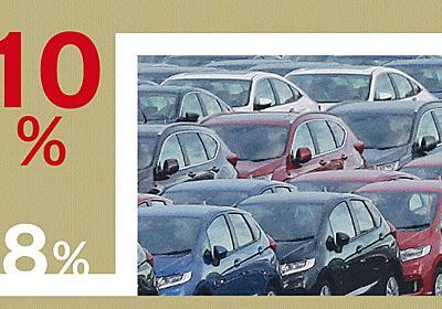 車・住宅で1670億円減税 消費税増税対策で  :日本経済新聞