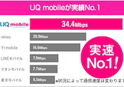 UQ mobileの詳細評価と評判&実際に使った結果とauからの乗り換えや他の格安SIMとの比較