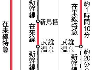 長崎新幹線、途中乗り換えは苦肉の策 22年度開業死守:朝日新聞デジタル