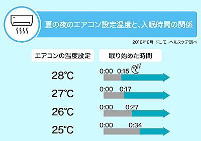 早く眠れるエアコン設定温度は? 活動量計の睡眠データ分析、ドコモ調べ - ITmedia NEWS