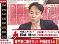 2020年以降の不動産価格、東京オリンピックよりも消費税増税に注意? | AbemaTIMES