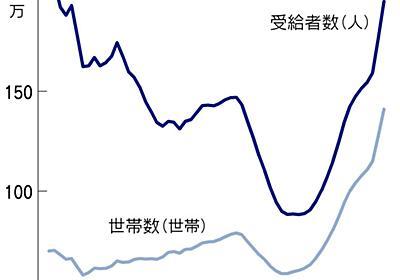 生活保護、過去最多の205万人 7月時点 :日本経済新聞