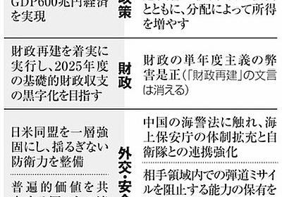 防衛費「GDP比2%以上も念頭」 自民が政権公約、力での対抗重視:朝日新聞デジタル