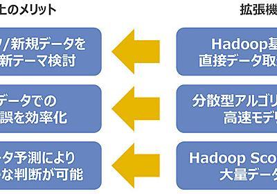 機械学習自動化プラットフォーム「DataRobot」のHadoop対応版を国内提供 - クラウド Watch