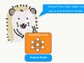 Googleの事前学習済みモデルを手軽に利用出来るTensorFlow Hub - Technical Hedgehog