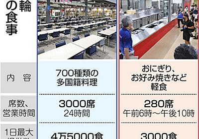 復興五輪、看板倒れ…選手食堂での被災地食材アピール見送り 「一部の国から拒否の声」に抵抗できず:東京新聞 TOKYO Web