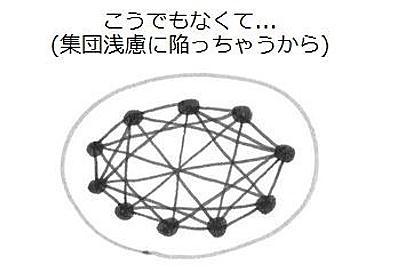 インターネットをスモールネットワークとして扱うには - teruyastarはかく語りき