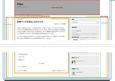 はてなブログのHTML構造(idとクラス)一覧図 - Plain