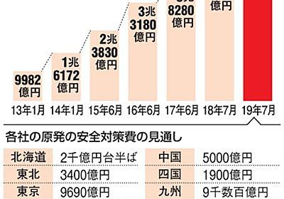 原発安全対策費、5兆円超に 政府の「最安」評価揺らぐ:朝日新聞デジタル