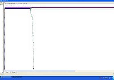 はてなブックマークが重い件について、Page Detailerというツールを使って調べてみる - VTuberになったプログラマーの魂の残滓