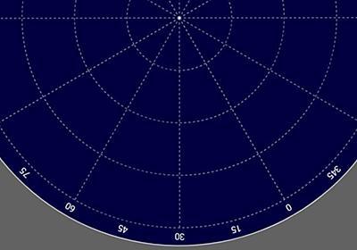 ヨーロッパのガリレオ全地球測位システム まさかの完全停止 - Togetter